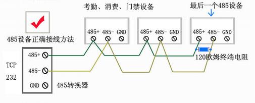 超伦rs485通讯设备布线规范